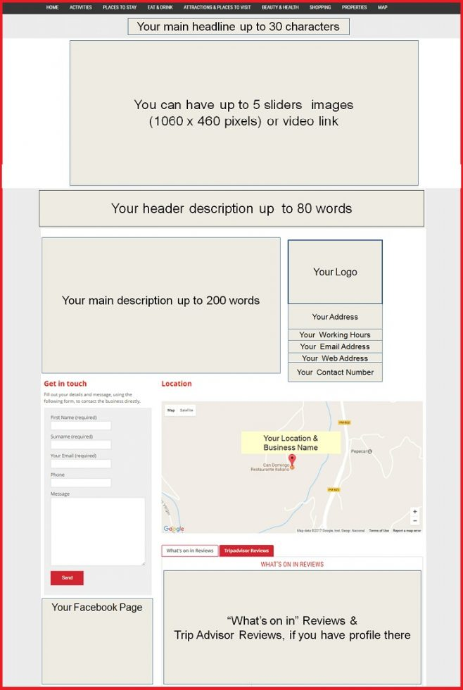 Sales Page Layout when Advertise in Kingston upon Thames